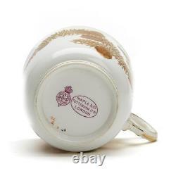 Antique Royal Worcester Floral Cup & Saucer Set 1884